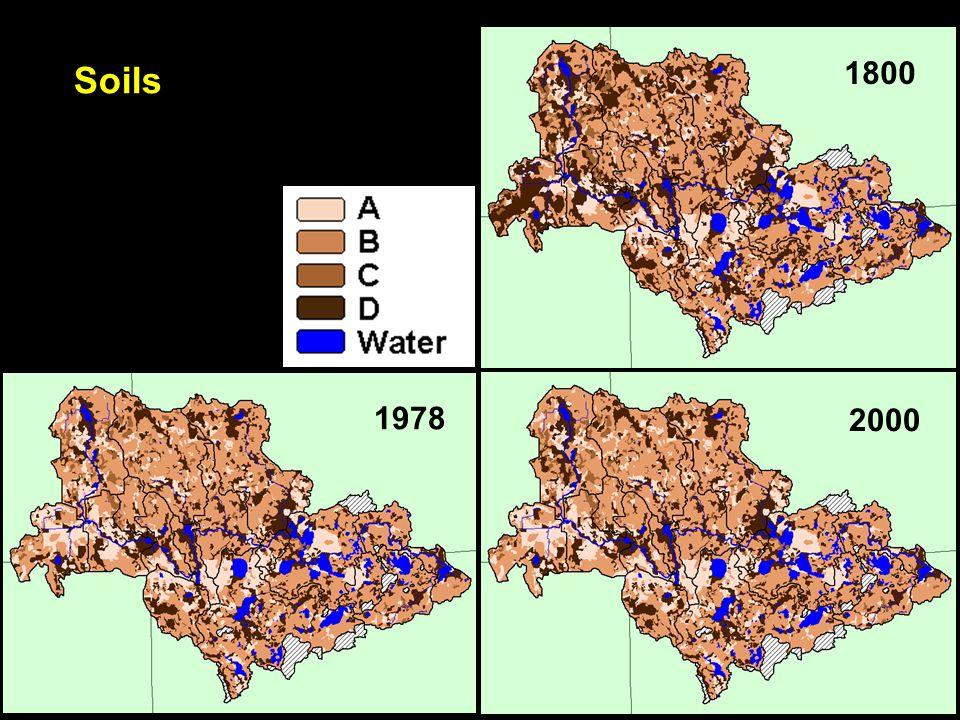 Soils 1800 1978 2000