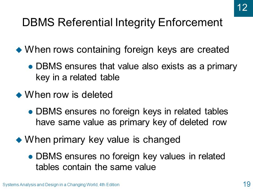 12 Systems Analysis and Design in a Changing World, 4th Edition 19 DBMS Referential Integrity Enforcement u When rows containing foreign keys are crea