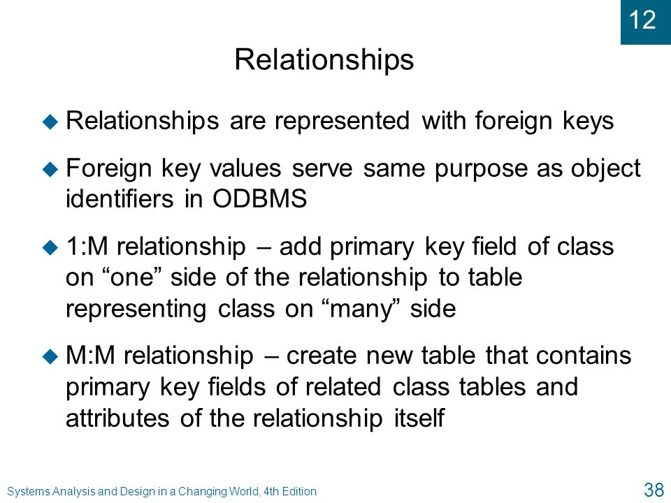 12 Systems Analysis and Design in a Changing World, 4th Edition 38 Relationships u Relationships are represented with foreign keys u Foreign key value