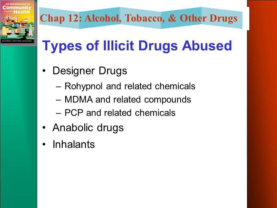 Chap 12: Alcohol, Tobacco, & Other Drugs Types of Illicit Drugs Abused Stimulants –Amphetamine –Methamphentamine –Methcathinone Depressants –Barbiturates –Benzodiazepines –Methaqualone