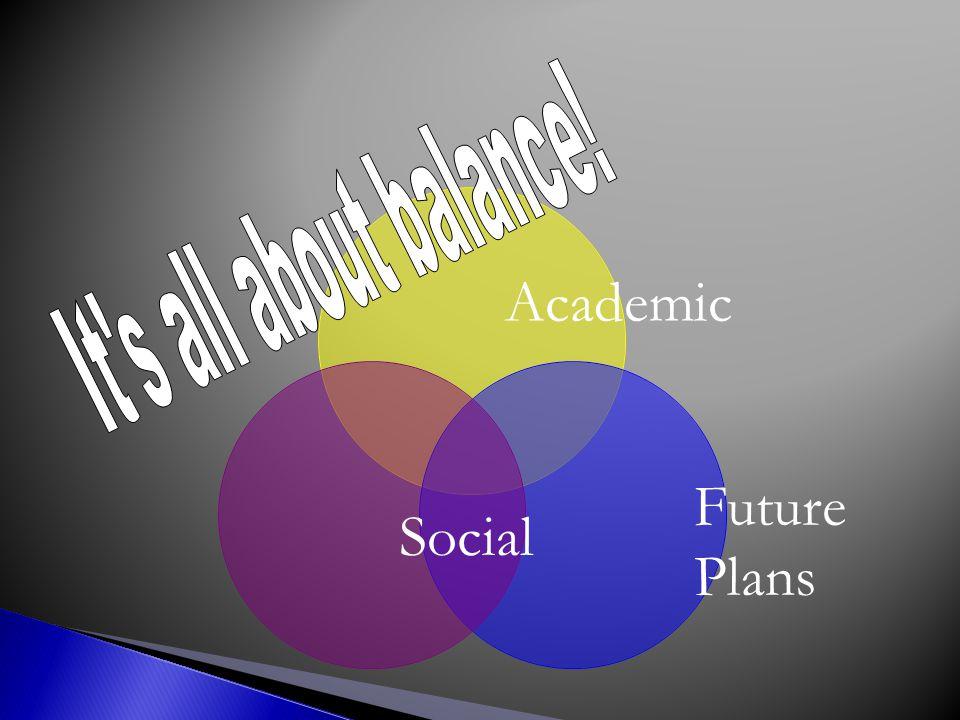 Academic Social Future Plans