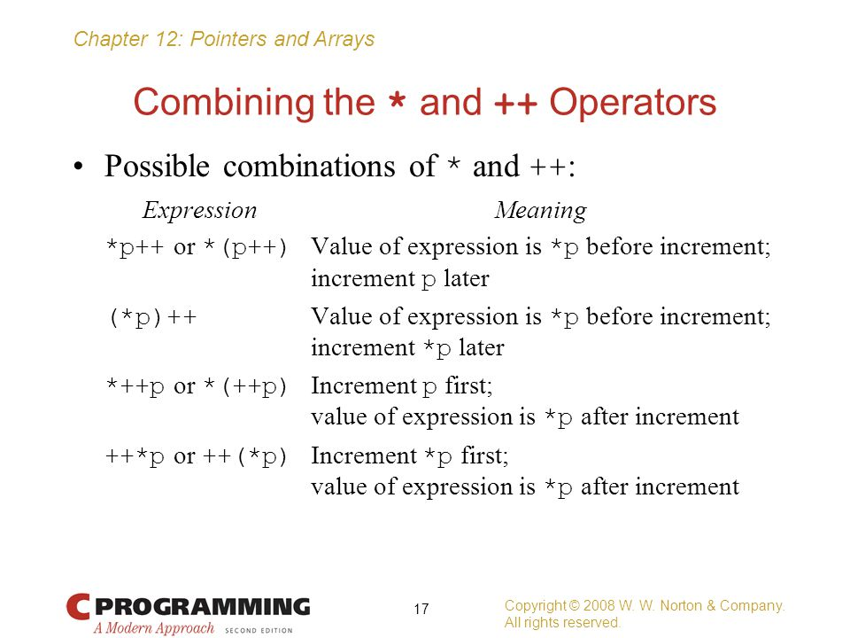 Chapter 12: Pointers and Arrays Combining the * and ++ Operators Possible combinations of * and ++ : ExpressionMeaning *p++ or *(p++) Value of express