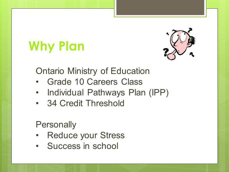 Why Plan Ontario Ministry of Education Grade 10 Careers Class Individual Pathways Plan (IPP) 34 Credit Threshold Personally Reduce your Stress Success in school