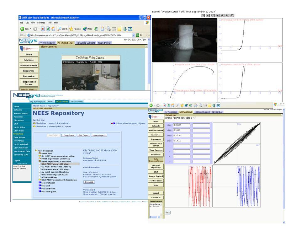 CHEF-Based NEESGrid Software