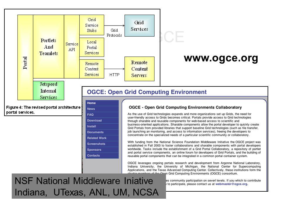 NMI / OGCE www.ogce.org NSF National Middleware Iniative Indiana, UTexas, ANL, UM, NCSA