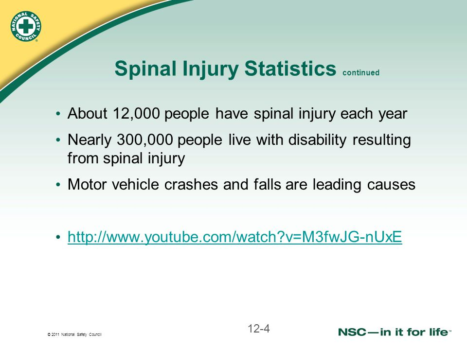 © 2011 National Safety Council Spinal Injury Statistics continued About 12,000 people have spinal injury each year Nearly 300,000 people live with disability resulting from spinal injury Motor vehicle crashes and falls are leading causes http://www.youtube.com/watch?v=M3fwJG-nUxE 12-4