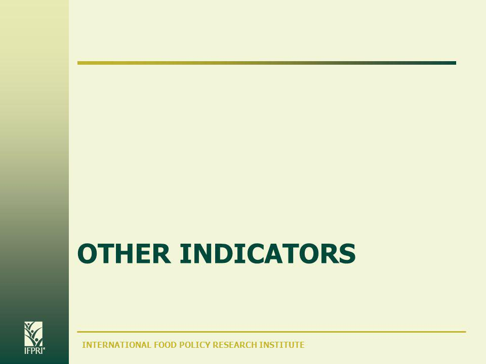INTERNATIONAL FOOD POLICY RESEARCH INSTITUTE OTHER INDICATORS