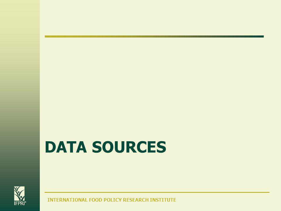 INTERNATIONAL FOOD POLICY RESEARCH INSTITUTE DATA SOURCES