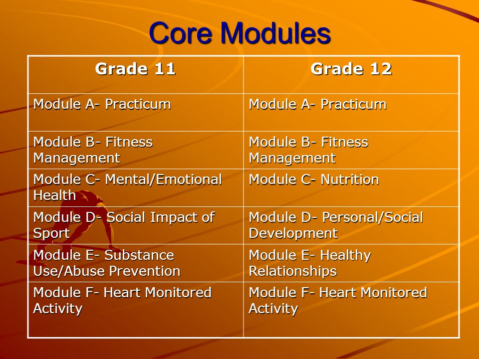 Core Modules Grade 11 Grade 12 Module A- Practicum Module B- Fitness Management Module C- Mental/Emotional Health Module C- Nutrition Module D- Social Impact of Sport Module D- Personal/Social Development Module E- Substance Use/Abuse Prevention Module E- Healthy Relationships Module F- Heart Monitored Activity