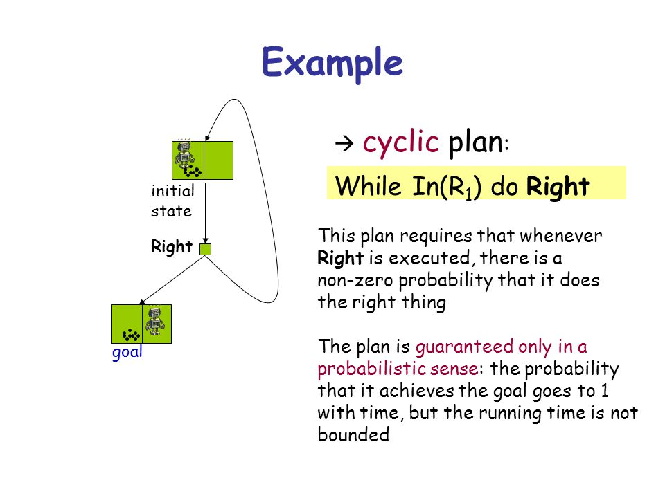 Example Right initial state goal  cyclic plan : While In(R 1 ) do Right This plan requires that whenever Right is executed, there is a non-zero probability that it does the right thing The plan is guaranteed only in a probabilistic sense: the probability that it achieves the goal goes to 1 with time, but the running time is not bounded