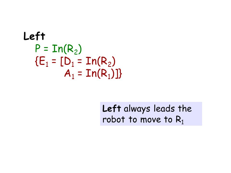 Left P = In(R 2 ) {E 1 = [D 1 = In(R 2 ) A 1 = In(R 1 )]} Left always leads the robot to move to R 1