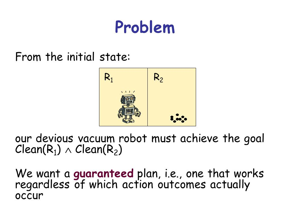 Problem From the initial state: our devious vacuum robot must achieve the goal Clean(R 1 )  Clean(R 2 ) We want a guaranteed plan, i.e., one that works regardless of which action outcomes actually occur R1R1 R2R2