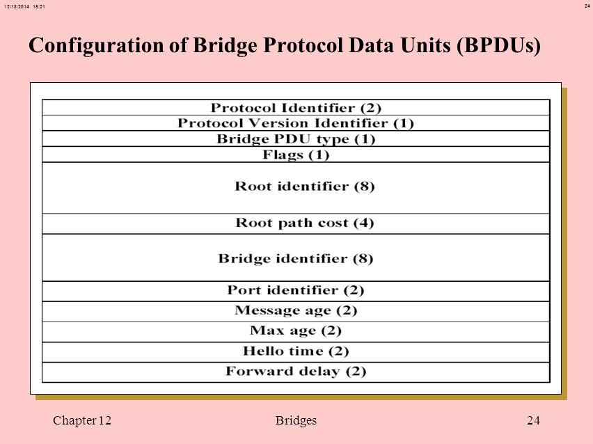 24 12/18/2014 15:21 Chapter 12Bridges24 Configuration of Bridge Protocol Data Units (BPDUs)