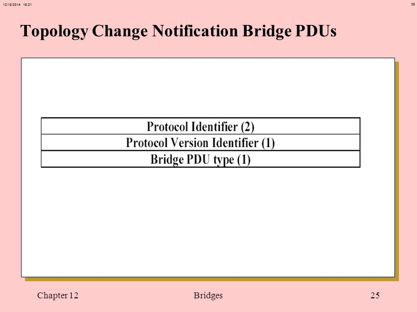 25 12/18/2014 15:21 Chapter 12Bridges25 Topology Change Notification Bridge PDUs