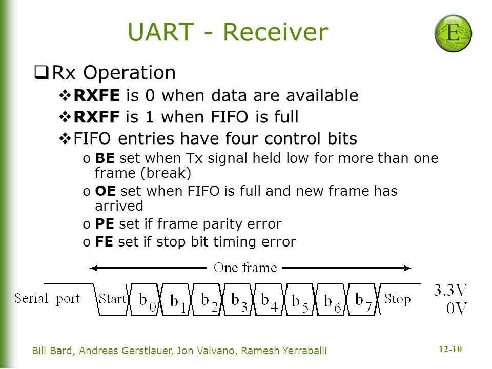 12-10 Bill Bard, Andreas Gerstlauer, Jon Valvano, Ramesh Yerraballi UART - Receiver  Rx Operation  RXFE is 0 when data are available  RXFF is 1 when FIFO is full  FIFO entries have four control bits oBE set when Tx signal held low for more than one frame (break) oOE set when FIFO is full and new frame has arrived oPE set if frame parity error oFE set if stop bit timing error