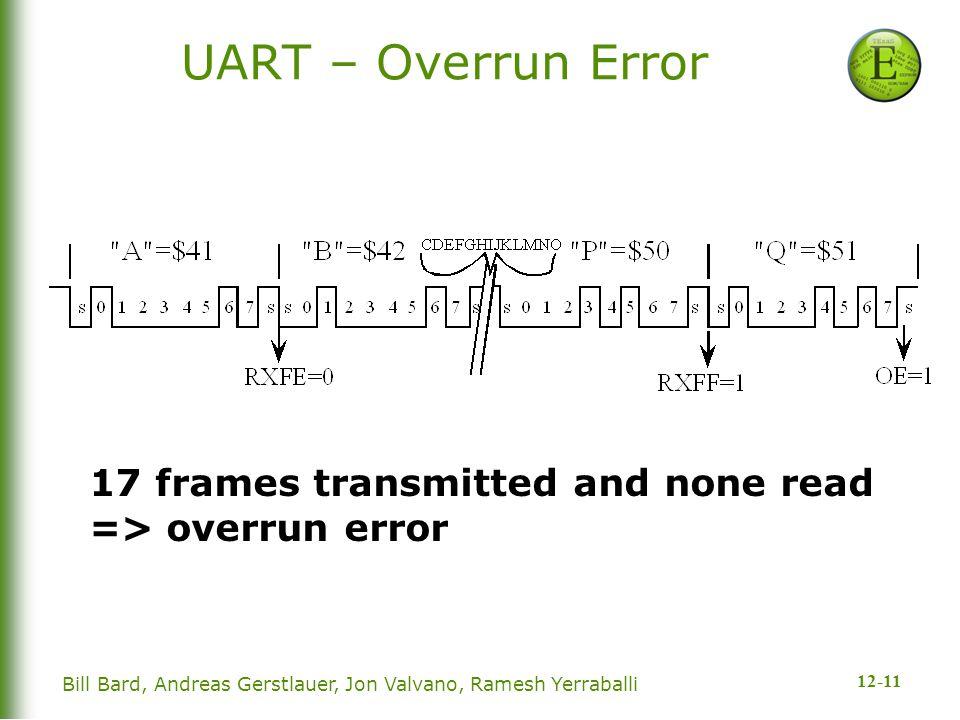 12-11 Bill Bard, Andreas Gerstlauer, Jon Valvano, Ramesh Yerraballi UART – Overrun Error 17 frames transmitted and none read => overrun error