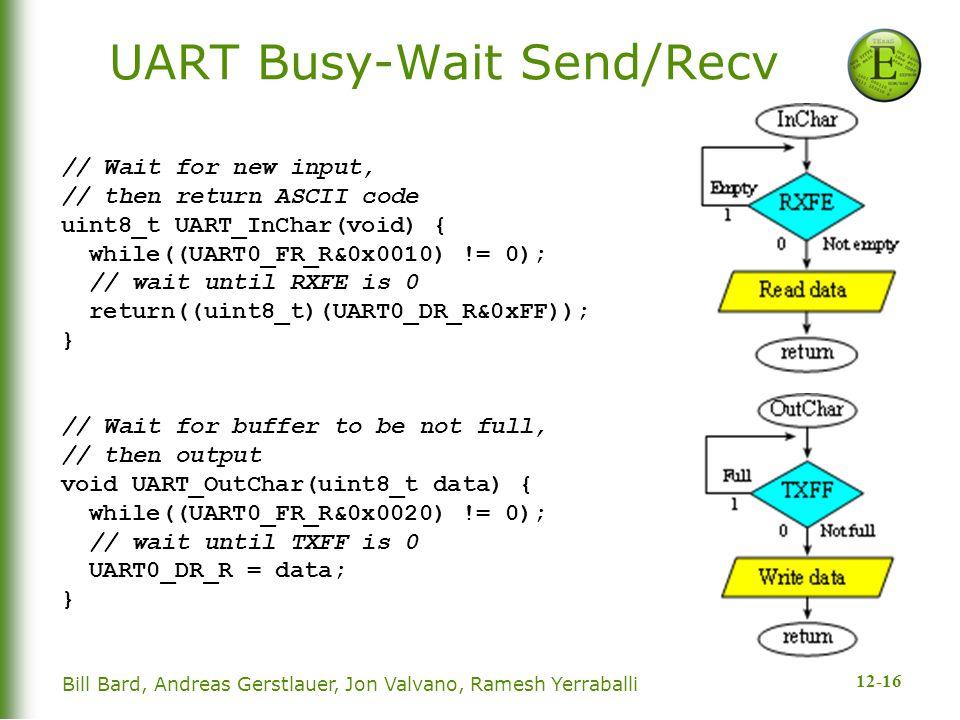 12-16 Bill Bard, Andreas Gerstlauer, Jon Valvano, Ramesh Yerraballi UART Busy-Wait Send/Recv // Wait for new input, // then return ASCII code uint8_t UART_InChar(void) { while((UART0_FR_R&0x0010) != 0); // wait until RXFE is 0 return((uint8_t)(UART0_DR_R&0xFF)); } // Wait for buffer to be not full, // then output void UART_OutChar(uint8_t data) { while((UART0_FR_R&0x0020) != 0); // wait until TXFF is 0 UART0_DR_R = data; }