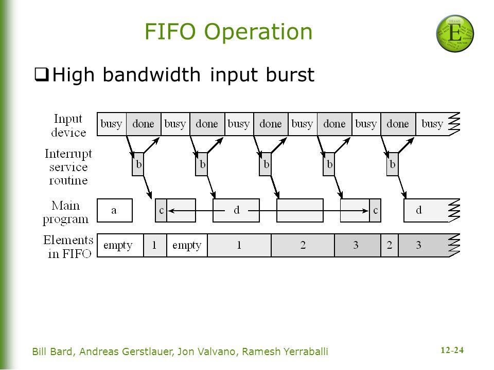 12-24 Bill Bard, Andreas Gerstlauer, Jon Valvano, Ramesh Yerraballi FIFO Operation  High bandwidth input burst
