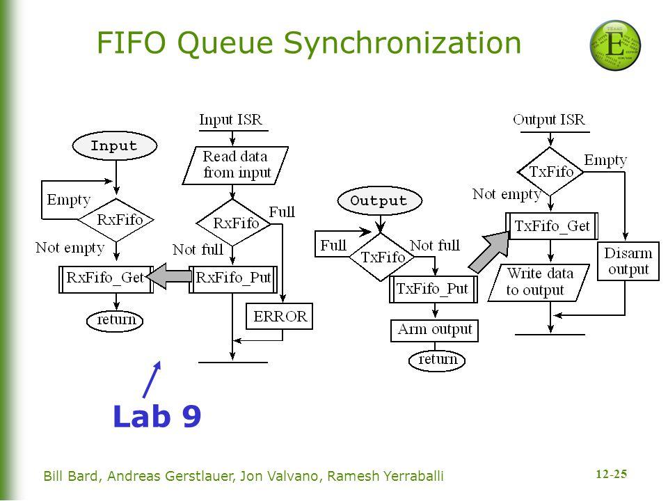 12-25 Bill Bard, Andreas Gerstlauer, Jon Valvano, Ramesh Yerraballi FIFO Queue Synchronization Lab 9