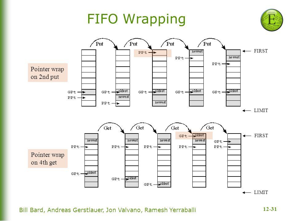 12-31 Bill Bard, Andreas Gerstlauer, Jon Valvano, Ramesh Yerraballi FIFO Wrapping Pointer wrap on 2nd put Pointer wrap on 4th get FIRST LIMIT FIRST LIMIT