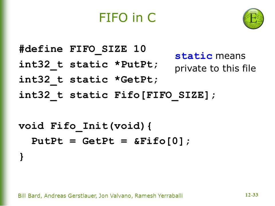 12-33 Bill Bard, Andreas Gerstlauer, Jon Valvano, Ramesh Yerraballi FIFO in C #define FIFO_SIZE 10 int32_t static *PutPt; int32_t static *GetPt; int32_t static Fifo[FIFO_SIZE]; void Fifo_Init(void){ PutPt = GetPt = &Fifo[0]; } static means private to this file