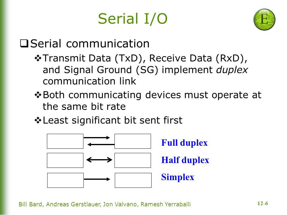 12-17 Bill Bard, Andreas Gerstlauer, Jon Valvano, Ramesh Yerraballi UART Interrupts  UART0_IFLS_R register (bits 5,4,3) RXIFLSELRX FIFOSet RXRIS interrupt trigger when 0x0 ≥ ⅛ fullReceive FIFO goes from 1 to 2 characters 0x1 ≥ ¼ fullReceive FIFO goes from 3 to 4 characters 0x2 ≥ ½ fullReceive FIFO goes from 7 to 8 characters 0x3 ≥ ¾ fullReceive FIFO goes from 11 to 12 characters 0x4 ≥ ⅞ fullReceive FIFO goes from 13 to 14 characters TXIFLSELTX FIFOSet TXRIS interrupt trigger when 0x0 ≤ ⅞ empty Transmit FIFO goes from 15 to 14 characters 0x1 ≤ ¾ empty Transmit FIFO goes from 13 to 12 characters 0x2 ≤ ½ empty Transmit FIFO goes from 9 to 8 characters 0x3 ≤ ¼ empty Transmit FIFO goes from 5 to 4 characters 0x4 ≤ ⅛ empty Transmit FIFO goes from 3 to 2 characters