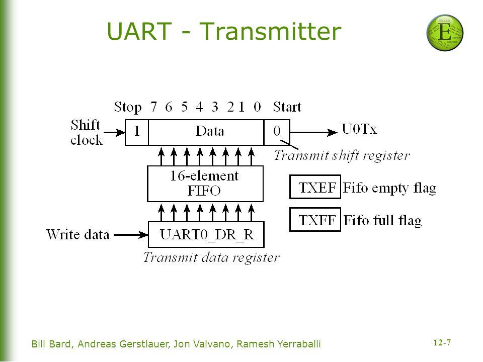 12-7 Bill Bard, Andreas Gerstlauer, Jon Valvano, Ramesh Yerraballi UART - Transmitter