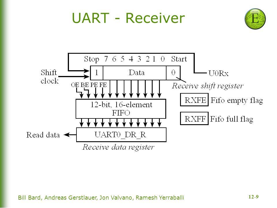12-20 Bill Bard, Andreas Gerstlauer, Jon Valvano, Ramesh Yerraballi Lab9: UART Rx Interrupt  Interrupt Trigger, sets RXRIS  Receive FIFO has gone from 7 to 8 elements (1/2 full)  Initialization (add these)  Arm RXRIS UART1_IM_R |= 0x10;  Set UART1_IFLS_R bits 5,4,3 to 010 (1/2 full)  NVIC_PRI1_R // bits 21-23  NVIC_EN0_R // enable interrupt 6 in NVIC  Interrupt vector in startup.s  Name ISR UART1_Handler  Acknowledge (in ISR)  UART1_ICR_R = 0x10;