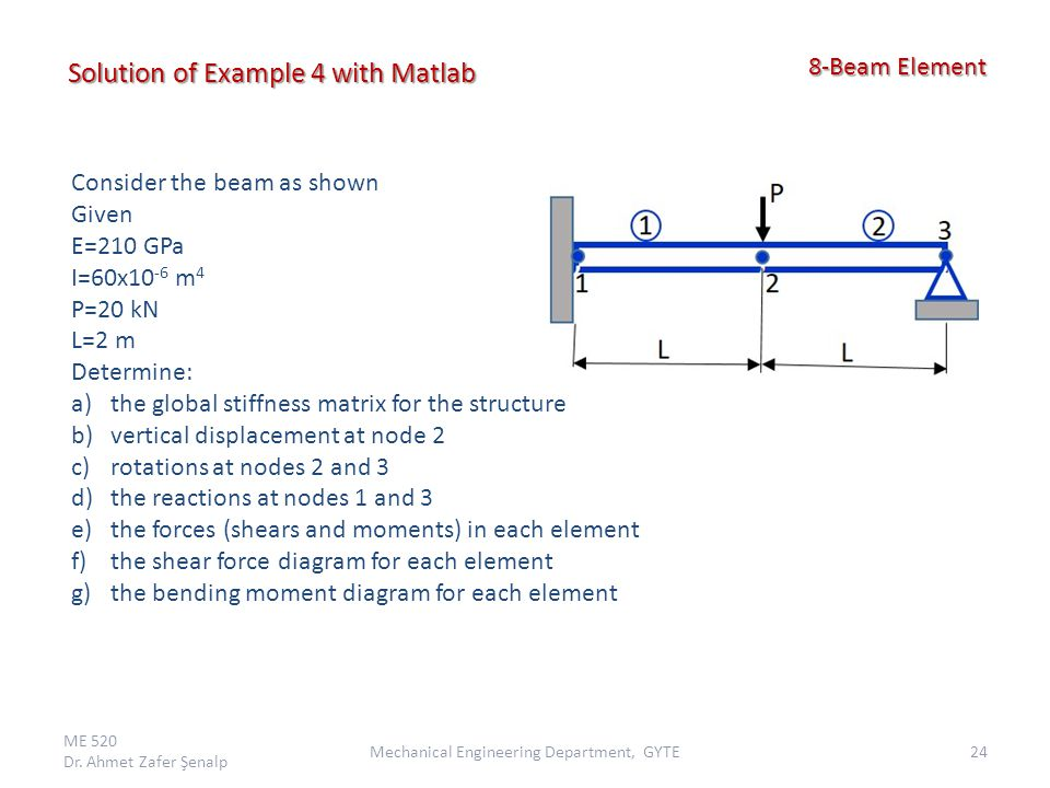 ME 520 Dr. Ahmet Zafer Şenalp 24Mechanical Engineering Department, GYTE 8-Beam Element 8-Beam Element Consider the beam as shown Given E=210 GPa I=60x