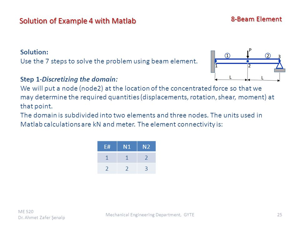 ME 520 Dr. Ahmet Zafer Şenalp 25Mechanical Engineering Department, GYTE 8-Beam Element 8-Beam Element Solution of Example 4 with Matlab Solution: Use