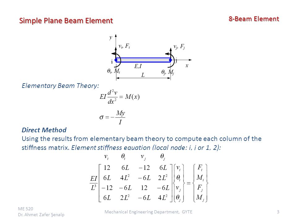 Elementary Beam Theory: Direct Method Using the results from elementary beam theory to compute each column of the stiffness matrix. Element stiffness