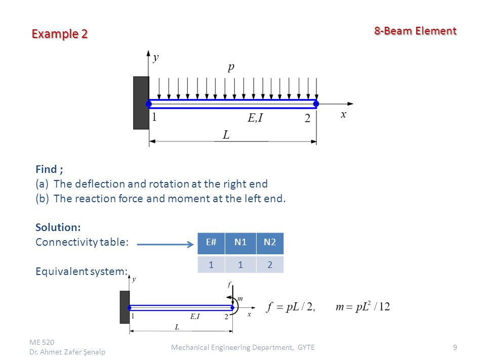 Example 2 ME 520 Dr. Ahmet Zafer Şenalp 9Mechanical Engineering Department, GYTE 8-Beam Element 8-Beam Element Find ; (a)The deflection and rotation a