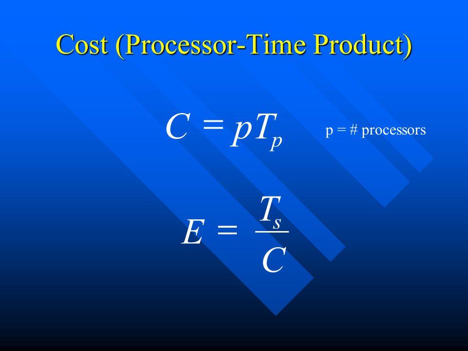 Cost (Processor-Time Product) p pTC  p = # processors C T E s 