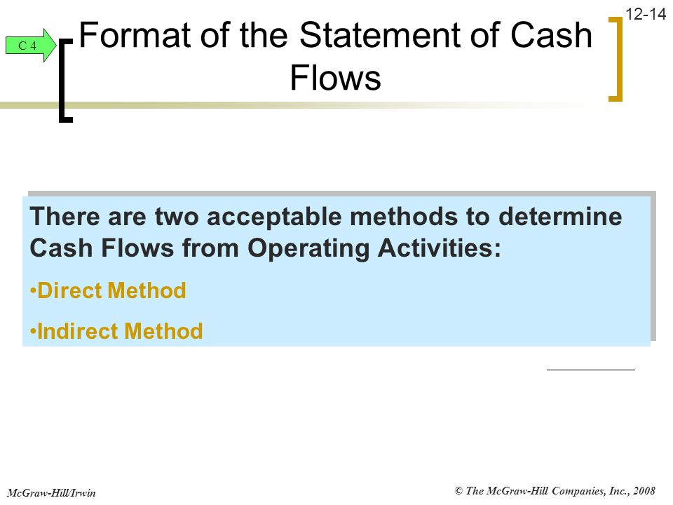 © The McGraw-Hill Companies, Inc., 2008 McGraw-Hill/Irwin 12-14 There are two acceptable methods to determine Cash Flows from Operating Activities: Di