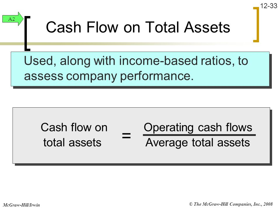 © The McGraw-Hill Companies, Inc., 2008 McGraw-Hill/Irwin 12-33 Used, along with income-based ratios, to assess company performance. Cash flow on tota