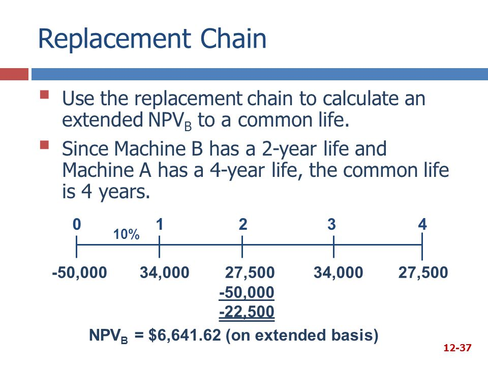 Replacement Chain  Use the replacement chain to calculate an extended NPV B to a common life.  Since Machine B has a 2-year life and Machine A has a