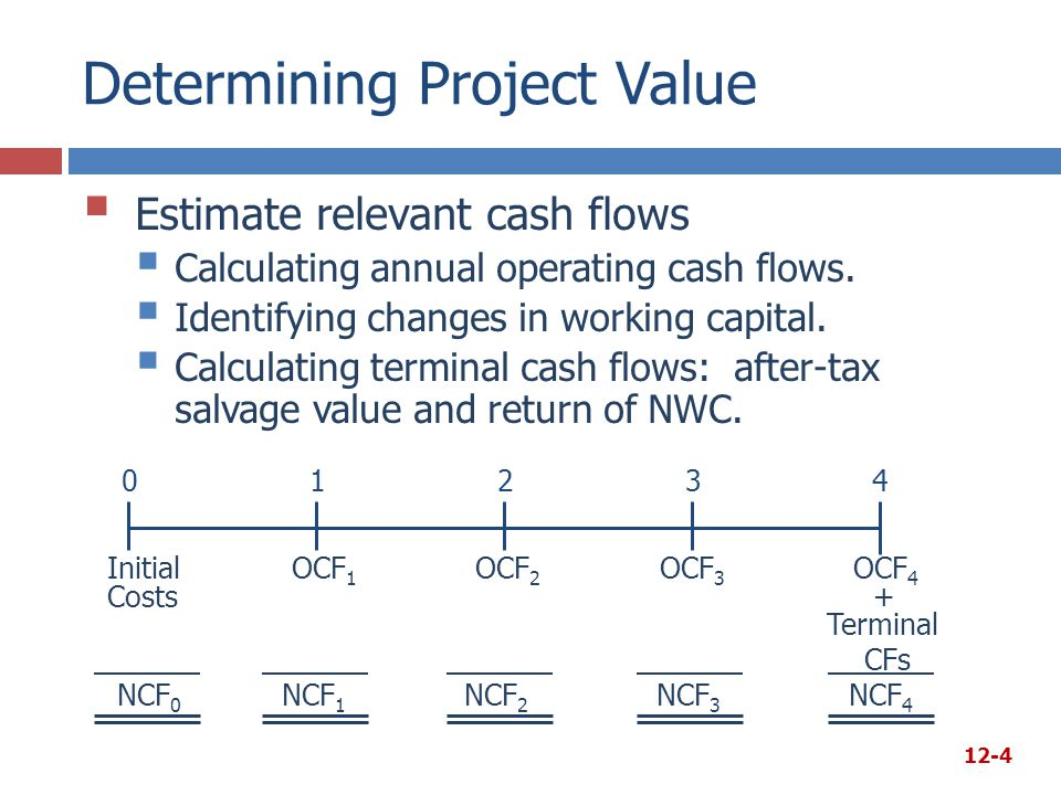 Determining Project Value  Estimate relevant cash flows  Calculating annual operating cash flows.  Identifying changes in working capital.  Calcul