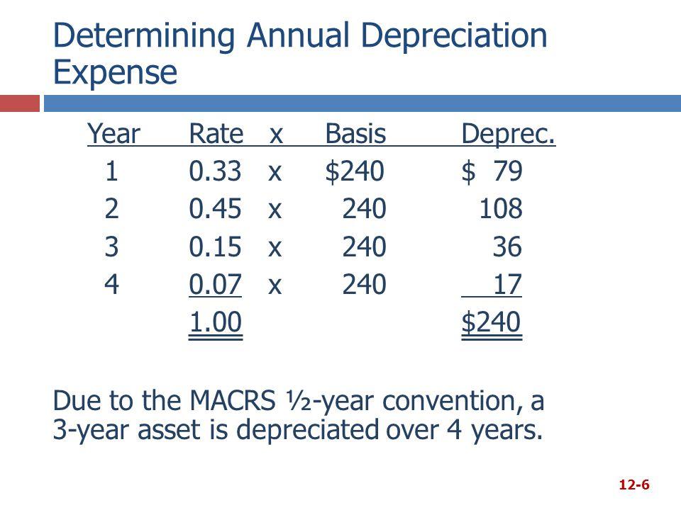 Determining Annual Depreciation Expense YearRate x BasisDeprec. 10.33 x$240$ 79 20.45 x 240 108 30.15 x 240 36 40.07 x 240 17 1.00$240 Due to the MACR