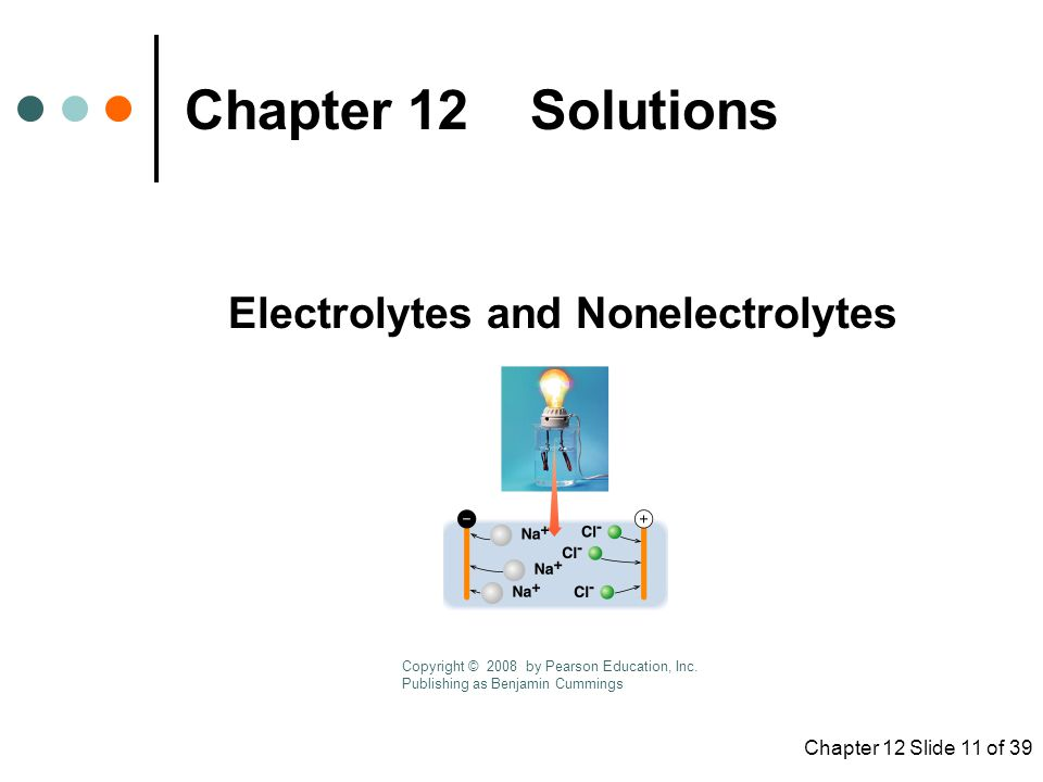 Chapter 12 Slide 11 of 39 Electrolytes and Nonelectrolytes Chapter 12 Solutions Copyright © 2008 by Pearson Education, Inc.