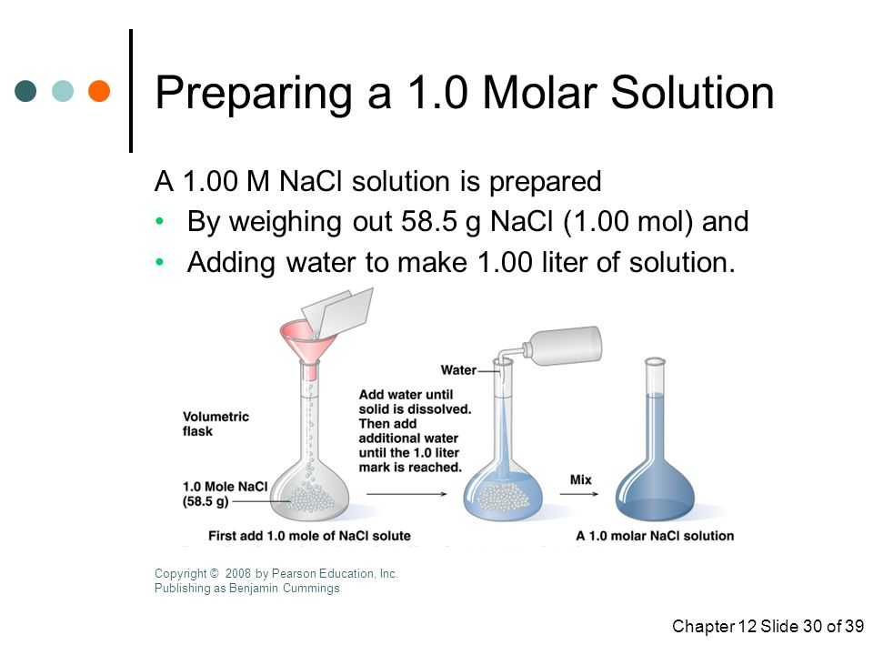 Chapter 12 Slide 30 of 39 Preparing a 1.0 Molar Solution A 1.00 M NaCl solution is prepared By weighing out 58.5 g NaCl (1.00 mol) and Adding water to make 1.00 liter of solution.