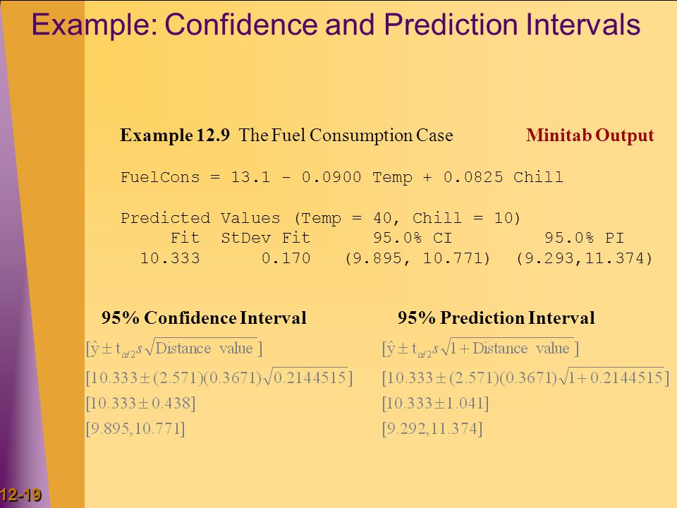 12-19 Example: Confidence and Prediction Intervals Example 12.9 The Fuel Consumption CaseMinitab Output FuelCons = 13.1 - 0.0900 Temp + 0.0825 Chill Predicted Values (Temp = 40, Chill = 10) Fit StDev Fit 95.0% CI 95.0% PI 10.333 0.170 (9.895, 10.771) (9.293,11.374) 95% Confidence Interval95% Prediction Interval