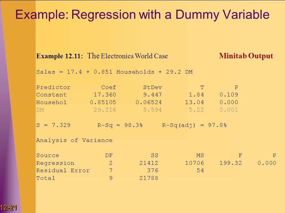 12-21 Example: Regression with a Dummy Variable Example 12.11: The Electronics World Case Minitab Output Sales = 17.4 + 0.851 Households + 29.2 DM Predictor Coef StDev T P Constant 17.360 9.447 1.84 0.109 Househol 0.85105 0.06524 13.04 0.000 DM 29.216 5.594 5.22 0.001 S = 7.329 R-Sq = 98.3% R-Sq(adj) = 97.8% Analysis of Variance Source DF SS MS F P Regression 2 21412 10706 199.32 0.000 Residual Error 7 376 54 Total 9 21788