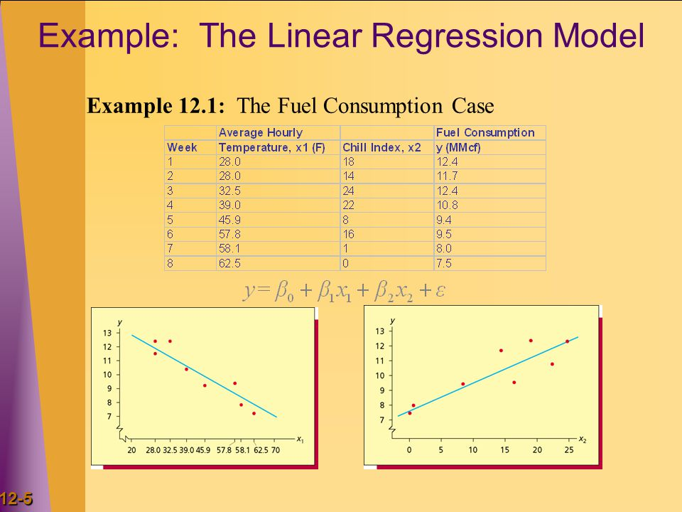 12-5 Example: The Linear Regression Model Example 12.1: The Fuel Consumption Case
