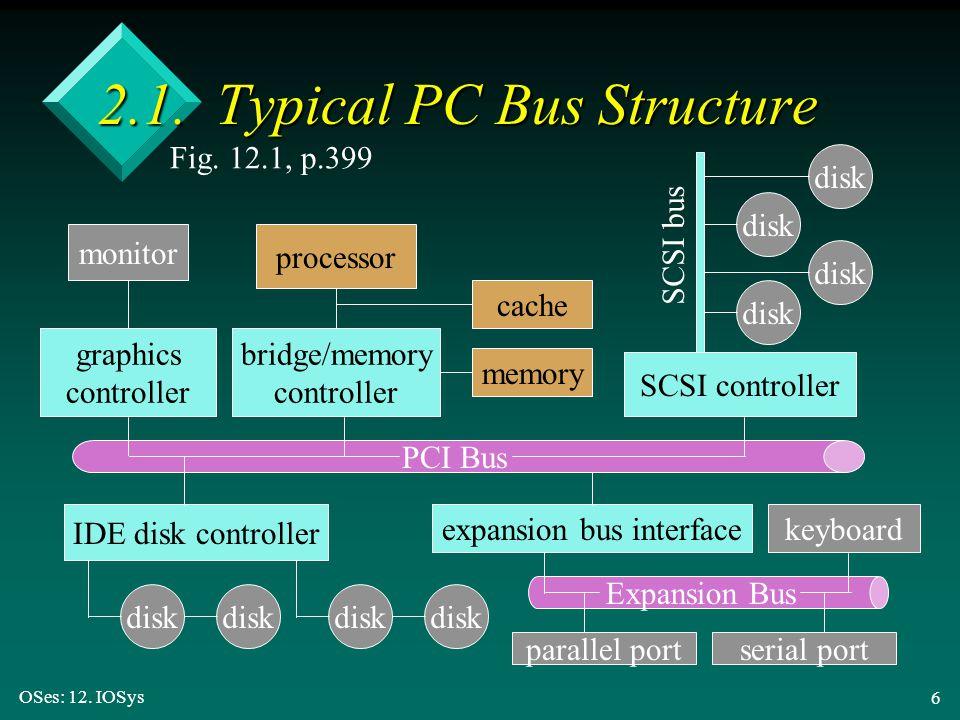 OSes: 12.IOSys 27 A Kernel I/O Structure Fig.