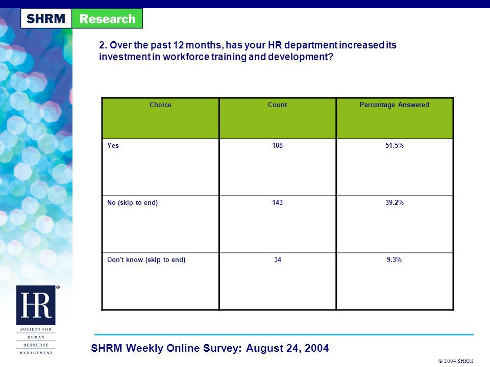 © 2004 SHRM SHRM Weekly Online Survey: August 24, 2004 3.
