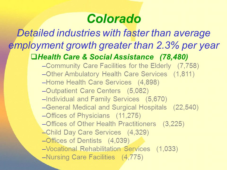 Colorado Detailed industries with faster than average employment growth greater than 2.3% per year  Health Care & Social Assistance (78,480) –Communi