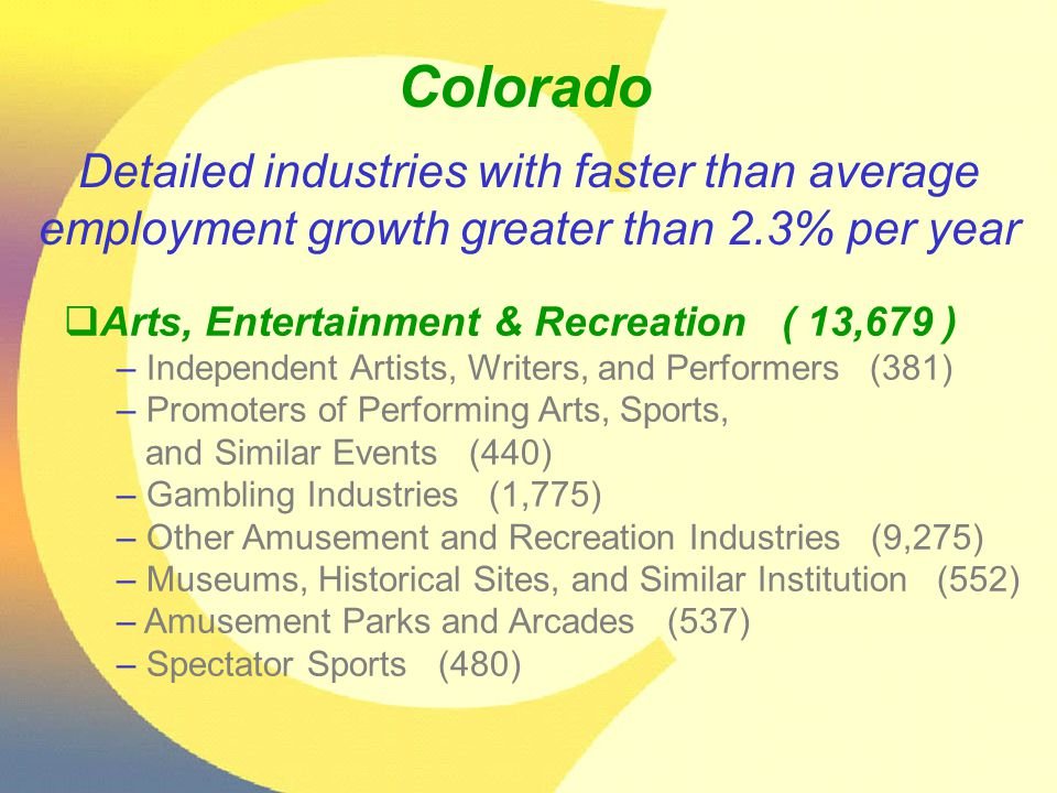 Colorado  Arts, Entertainment & Recreation ( 13,679 ) – Independent Artists, Writers, and Performers (381) – Promoters of Performing Arts, Sports, an
