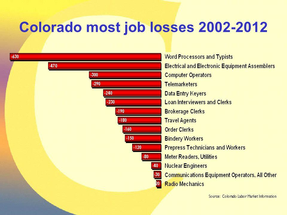 Colorado most job losses 2002-2012