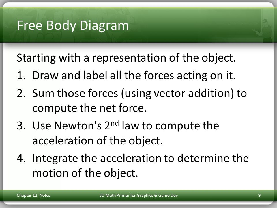 Free Body Diagram Starting with a representation of the object.