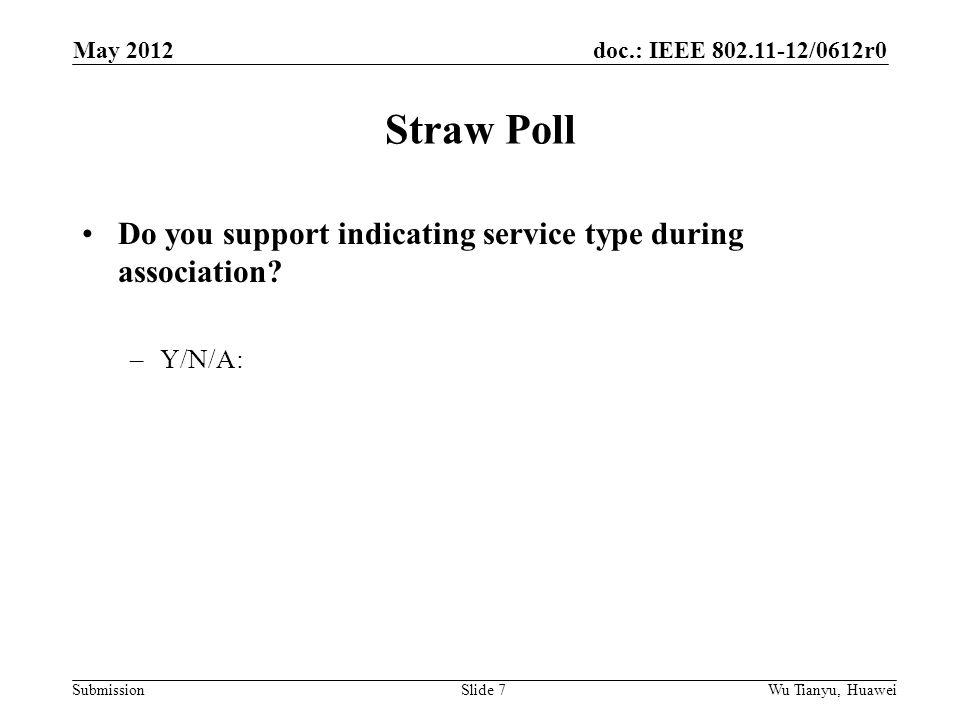 doc.: IEEE 802.11-12/0612r0 Submission Straw Poll Do you support indicating service type during association.